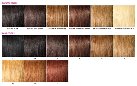 Hair Colour Chart by Color Chart