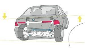 best car repair manuals 2002 bmw 745 spare parts catalogs bmw 7 series air ride diagnostics know your parts