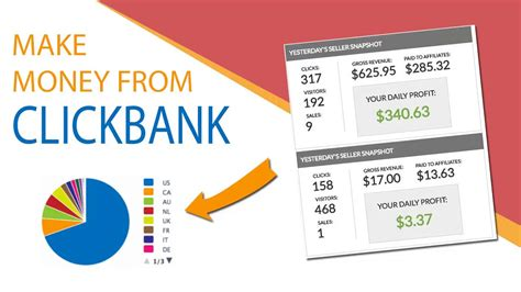 earn money 50 per day ways to make money from clickbank for free 50 to 100