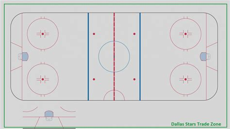hockey practice plan template enchanting hockey rink templates sketch exle resume and template ideas digicil