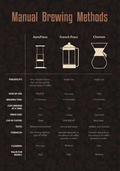 Sırada listelenen coffee parisien ile ilgili 22 tarafsız. Barenthal french press instructions