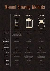 109 Best Images About Brewing Guide  U2615 On Pinterest
