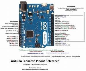 Arduino Pinout - Basic Circuit - Circuit Diagram