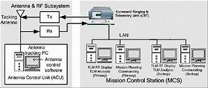 Xsat - Eoportal Directory