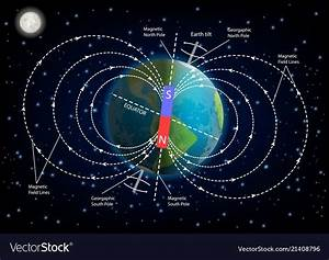 Earth Magnetic Field Diagram Vector Image On