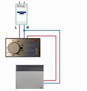 Radiateur Electrique Avec Thermostat : thermostat radiateur electrique meilleures images d ~ Edinachiropracticcenter.com Idées de Décoration