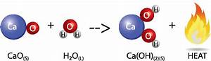 Chemical Equation For Water And Calcium Oxide