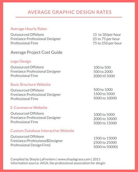 average graphic design rates freelance graphic design