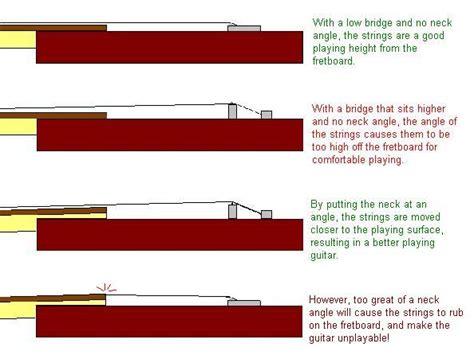 thunderbird pickguard template guitar neck pitch angle