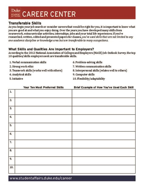 list of transferable skills for resume 13 best images about transferable skills on homeschool the muse and how to work