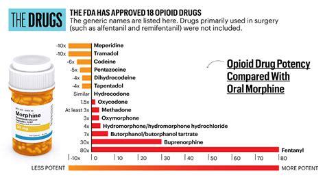 demons    opioids addiction