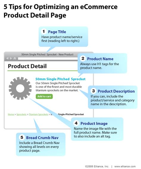 search illustrated five tips for optimizing an ecommerce