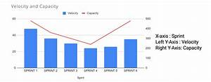 Tips For Effective Sprint Planning  U0026 Estimation In Agile Scrum