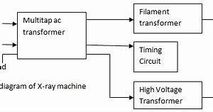 Block Diagram X Ray Generator - Cat6 Wiring Diagram New Home -  ad6e6.tukune.jeanjaures37.fr | X Ray Generator Block Diagram |  | Wiring Diagram Resource