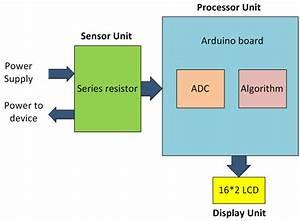Make A Wattmeter Using Arduino Uno