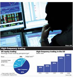 High Frequency Trading Raises Meltdown Fears – Infinite ...
