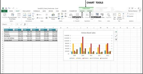 advanced excel chart design