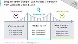 H Bridge Diagrams