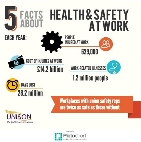 pictures workplace safety tips for employees daily