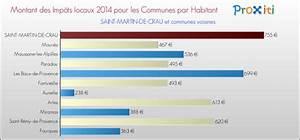 Peugeot Saint Martin De Crau : vos imp ts locaux saint martin de crau 13310 un site du r seau proxiti ~ Gottalentnigeria.com Avis de Voitures