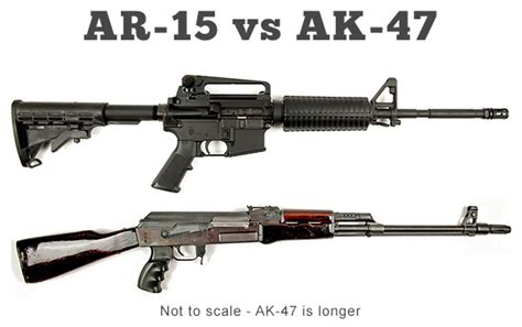 ak 47 vs ar 15 ultimate meltdown gun sources