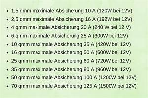10 Quadrat Kabel : kabelquerschnitt berechnen mit tabelle und online rechner campofant ~ Frokenaadalensverden.com Haus und Dekorationen
