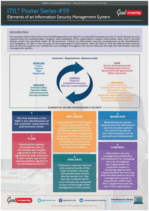 learning itil poster  elements   information