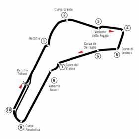 Circuit De Monza : autodromo nazionale di monza wikip dia ~ Maxctalentgroup.com Avis de Voitures