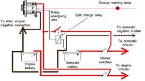HD wallpapers basic wiring diagram for car stereo