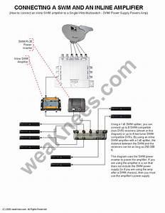 Weaknees Swm And Directv Wiring Diagram