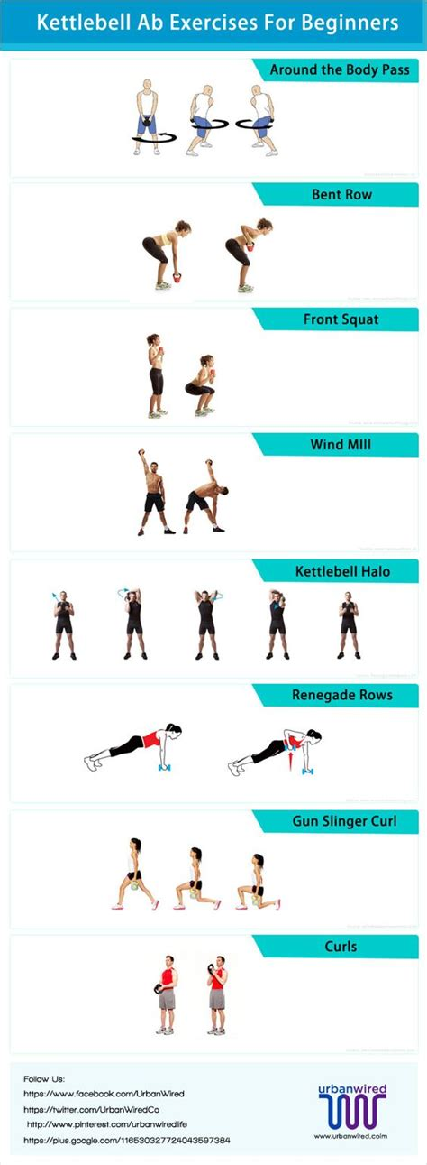 kettlebell workout exercises beginner beginners ab abs workouts routines fitness resistance routine training core exercise very weight standing kettle body