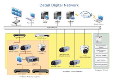 data center network diagram