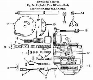 1999 Dodge Grand Caravan Manual Transmission Schematic