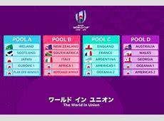 Rugby Rugby World Cup 2019 tutti i Gironi del prossimo