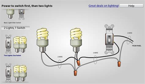 basic electrical wiring diagram for house basic household find installing outlets electrifying try wiring diagrams
