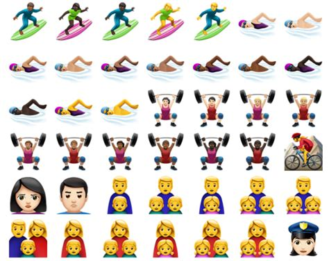 Here Are The New Emoji In Ios 10
