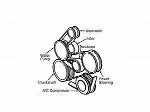 Ford Windstar Serpentine Belt Diagram Html