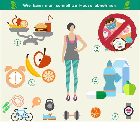 Zu Hause Abnehmen by Wie Kann Schnell Zu Hause Abnehmen Visual Ly