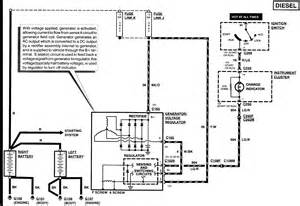 1997 7 3 Ipr Wiring Diagram