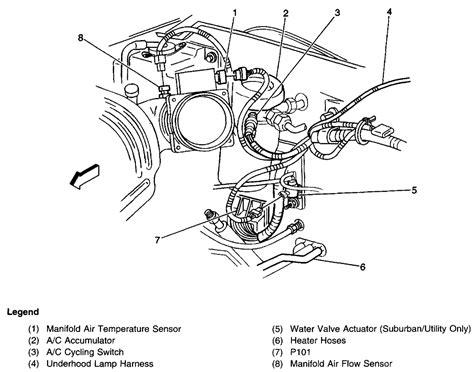 Tahoe Engine Swap Wiring Diagram Database