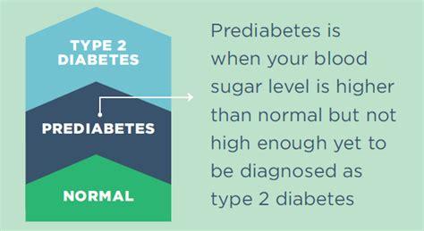 million american diagnozed diabetes