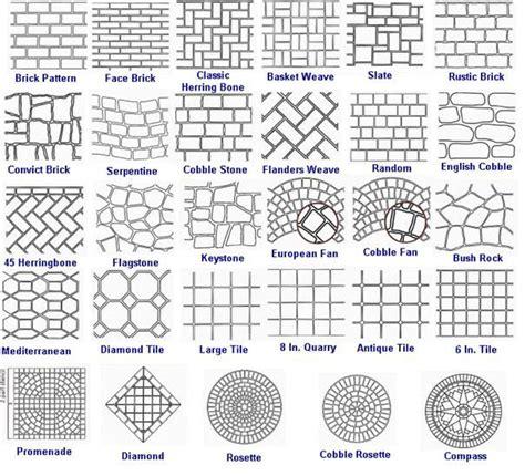 paver design patterns stone paving patterns my patterns