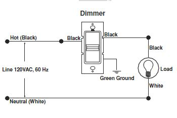 Replacing Dimmer Wires Don Match Leviton Online