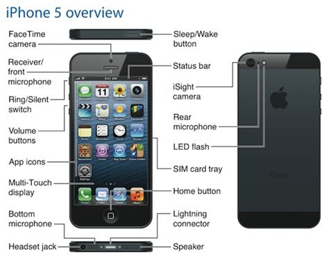 iphone manual iphone 5 user guide