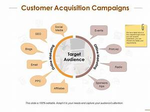 Customer Acquisition Campaigns With Circular Process Ppt