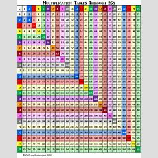 Color Coded Multiplication Table  Math Resources  Pinterest  Multiplication Tables