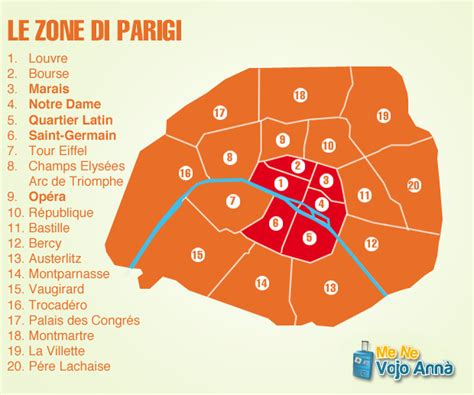 dove soggiornare a parigi dove alloggiare a parigi le zone dove dormire a parigi