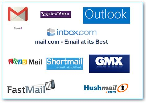 best email 10 of the best free email service providers