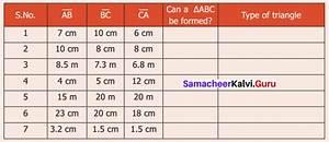 Samacheer Kalvi 6th Maths Solutions Term 2 Chapter 4 Geometry Intext Questions  U2013 Samacheer Kalvi