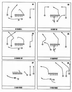 John Madden Football Offensive Playbook Page 15